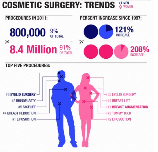 Daddy Makeover stats and trends